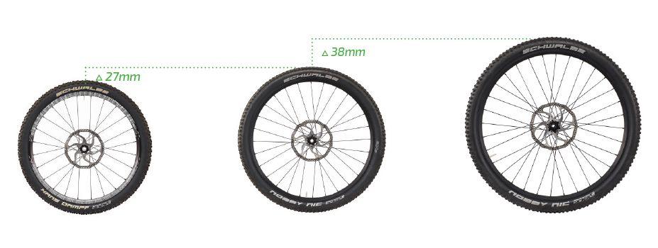 Tamaño de las ruedas de una MTB